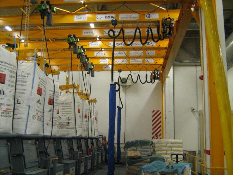 industria producătoare de cauciuc și plastic